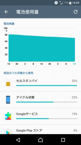 xperia-xc-battery